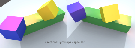 directional lightmap